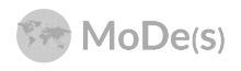 MoDe(s) - Administració sistemes i programació